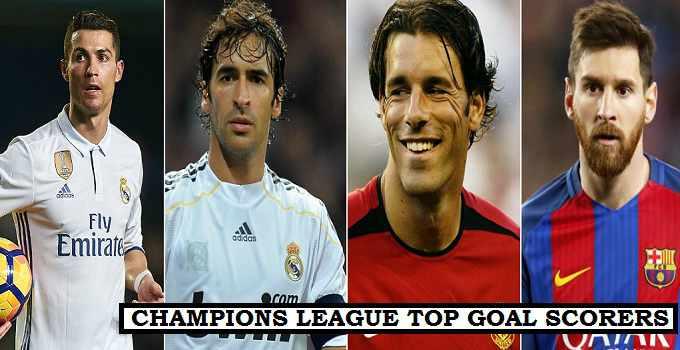Ronlado score most goals