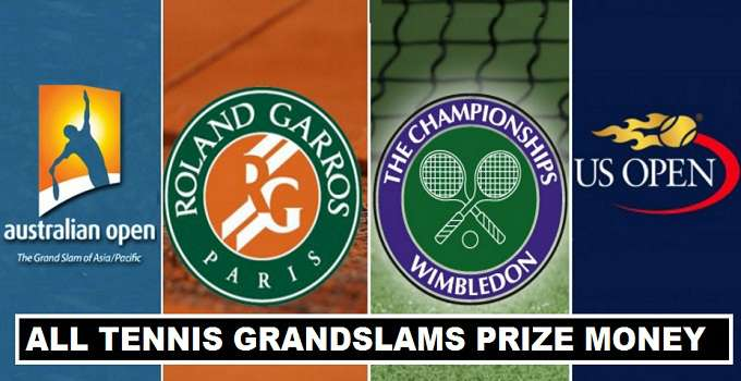 Tennis Grand-slam Prize money 2018