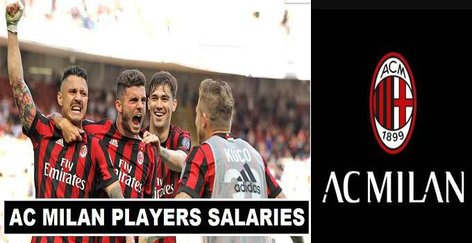 AC Milan Players Weekly Salaries 2017