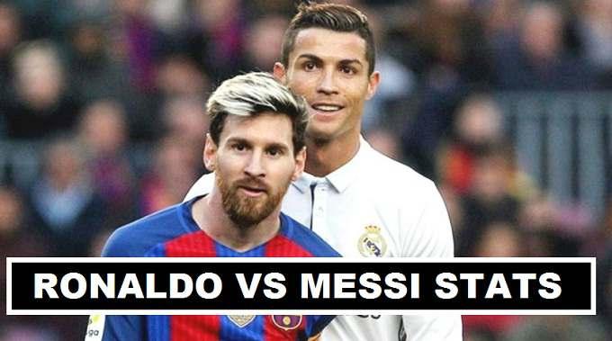 Ronaldo vs Messi Records 2017