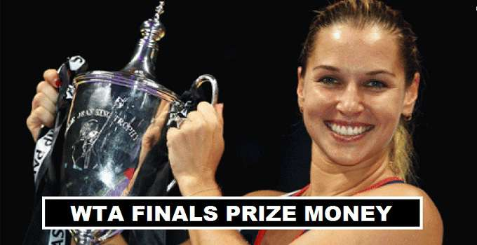 WTA Finals Winners Share 2017