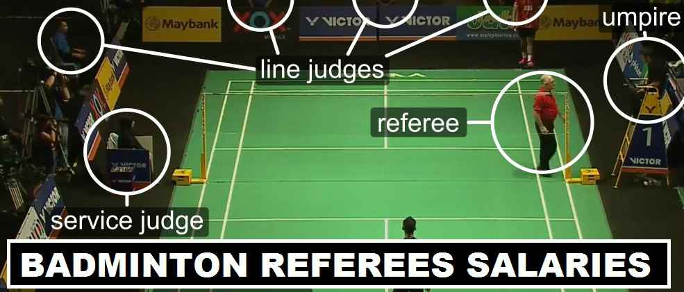Badminton Referees Salaries 2018 Per match fees (Revealed)