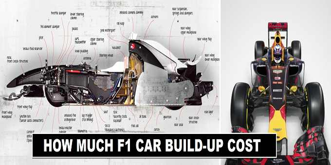 how much formula 1 car cost in 2018 engine parts