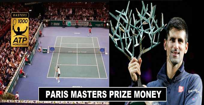 Paris Masters 2018 Prize Money Distribution Table (Revealed)