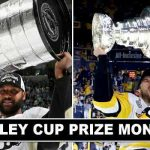 Stanley Cup 2018 Prize Money