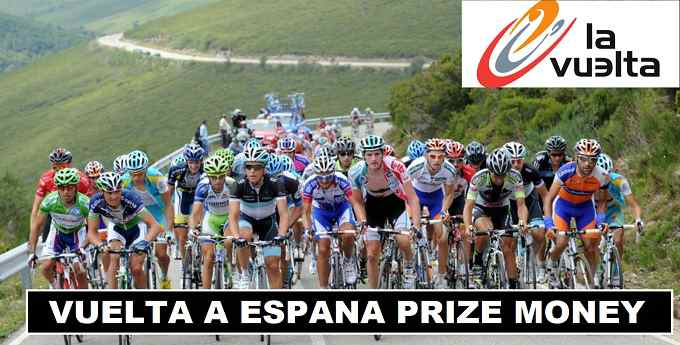 Vuelta a Espana 2018 Prize Money Share