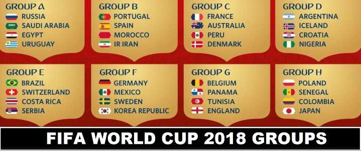 Fifa World CUp 2018 Groups Confirmed