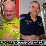 PDC World Darts Championship Prize Money 2018