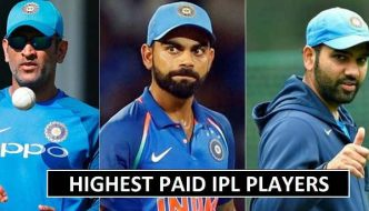 The 20 Highest Paid IPL Players 2018