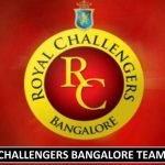 Royal Challengers Bangalore (RCB) Team Squad IPL 2018 (Players List)