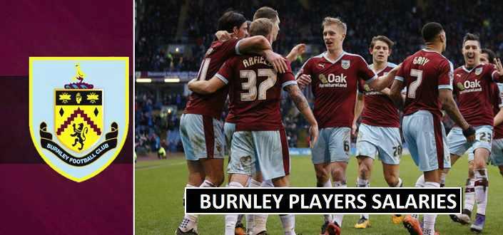 Burnley players salaries 2018 Weekly Wages