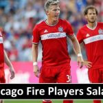 Chicago Fire Players Salaries 2018 (Contract Details)