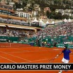 Monte Carlo Masters 2018 Prize Money Distribution