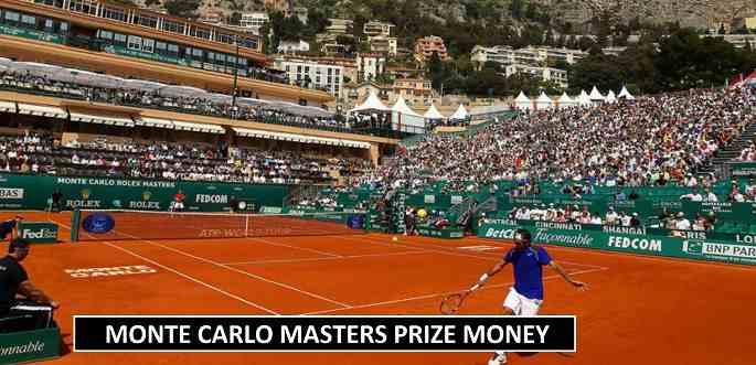 Monte Carlo Masters 2018 Prize Money Distribution
