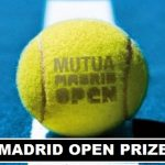 2018 Madrid Open Total Prize Money