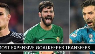 Expensive goalkeepers fees in football